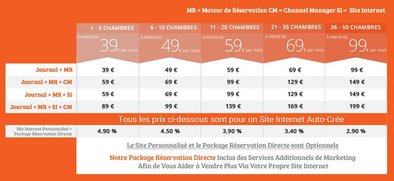 Tarif accubook site internet moteur de r servation for Moteur de recherche hotels pas chers